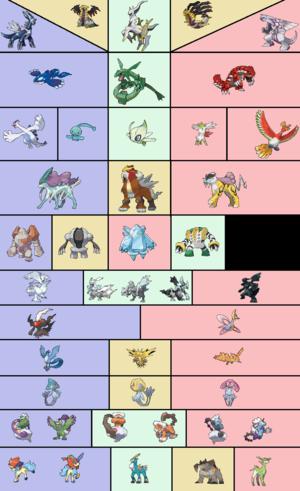 Discussion projet mythologie pok p dia - Pokemon legendaire pokemon y ...